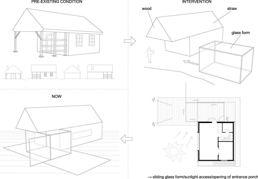arhipura proiecte case diagrams_full
