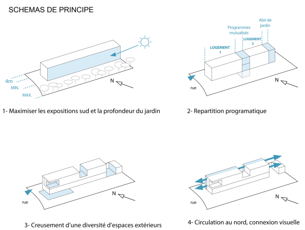 54a34a75e58ecef97e00000e_2-en-1-intergenerational-house-tica-architecture_diagram